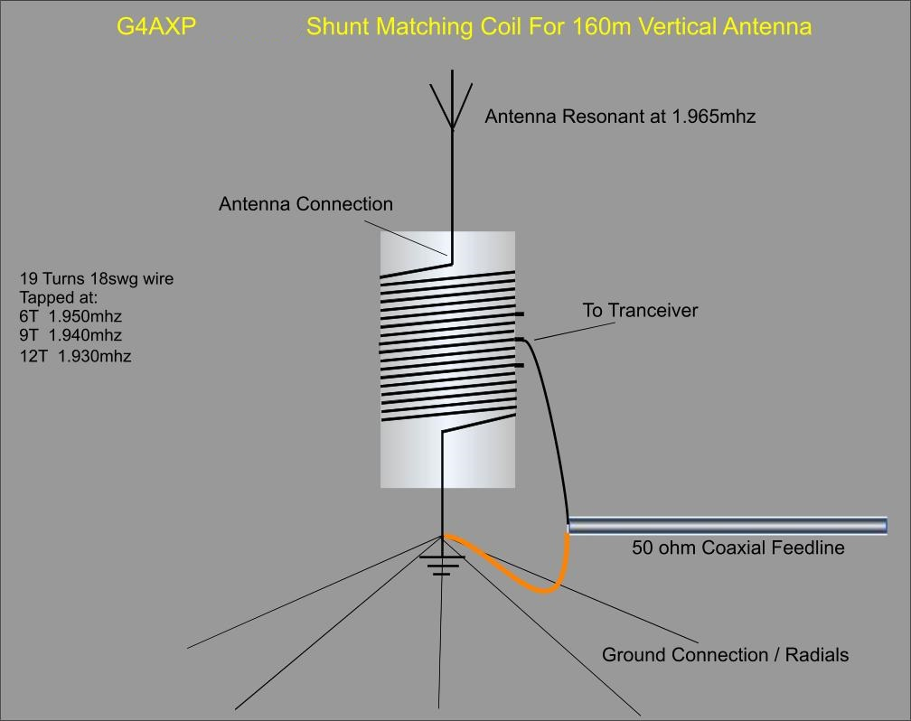 the g4axp    vk6mc 160 meter vertical antenna